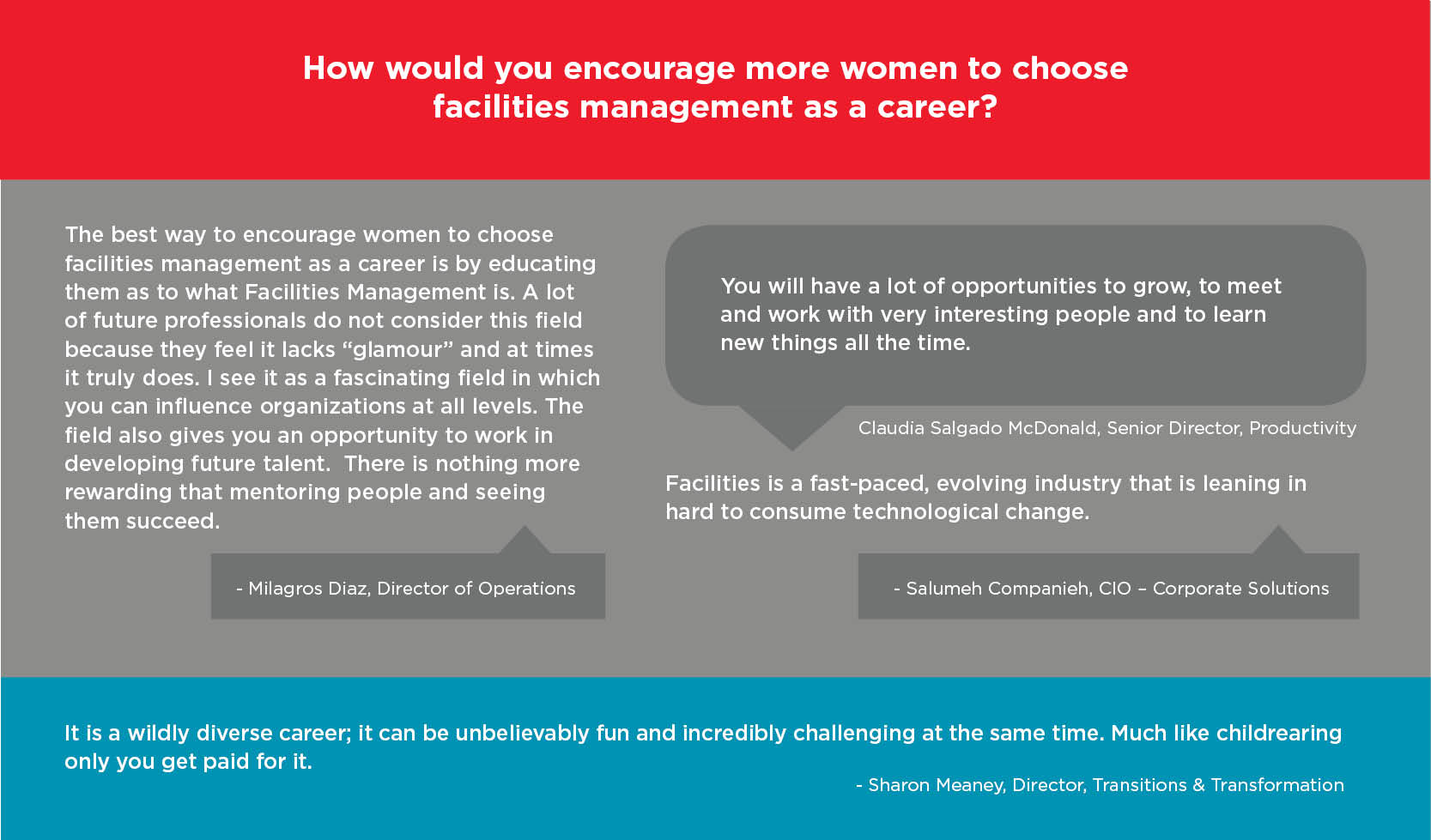 C&W encourages women to pursue a career in the facilities management industry.