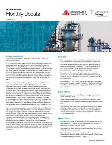 CW Services, a leader in the facility services industry, provides industry leading market energy insights.
