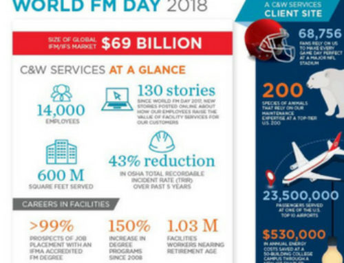 Celebrating Our People on World FM Day